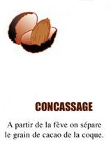 concassage