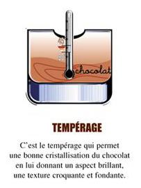temperage